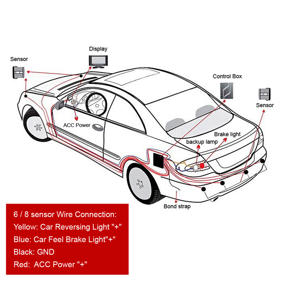 Intelligent & Omnibearing Parking Assistance System Contain Visual Digital LED display & 6 Sensors