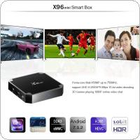 X96 mini TV BOX Android 7.1 OS Smart TV Box 1GB 8GB Amlogic S905W Quad Core 2.4GHz WiFi Set top box